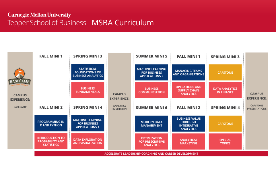 Curriculum Map preview